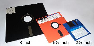 Floppies